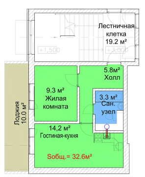 ЖК Руполис-Растуново